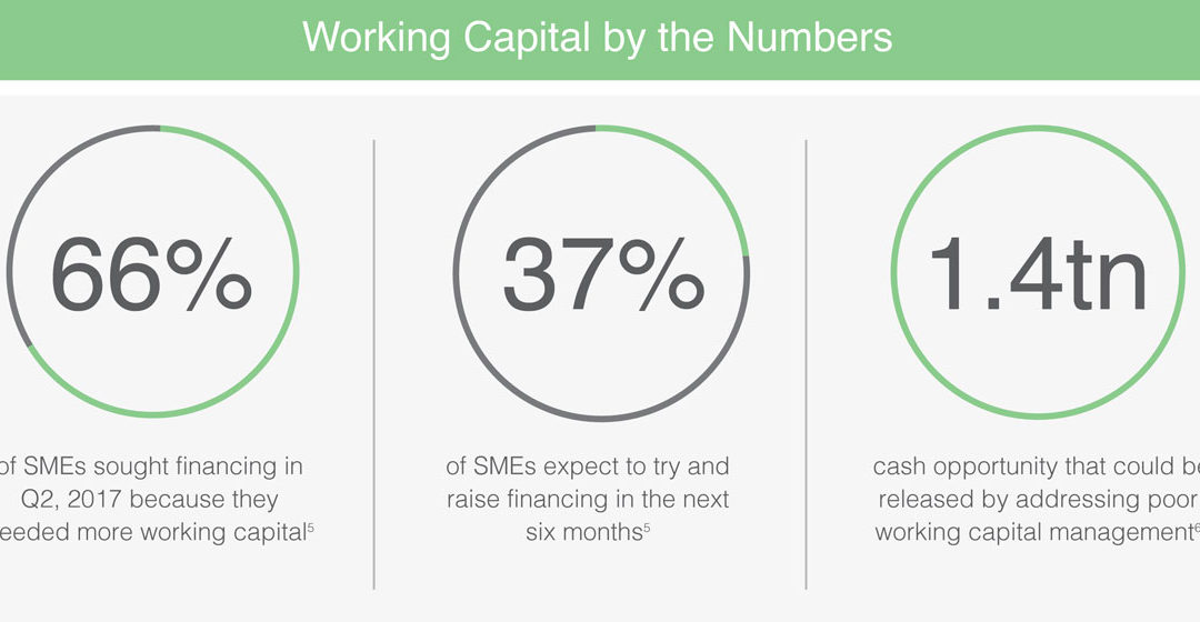 The Benefits of Early Payment on Working Capital